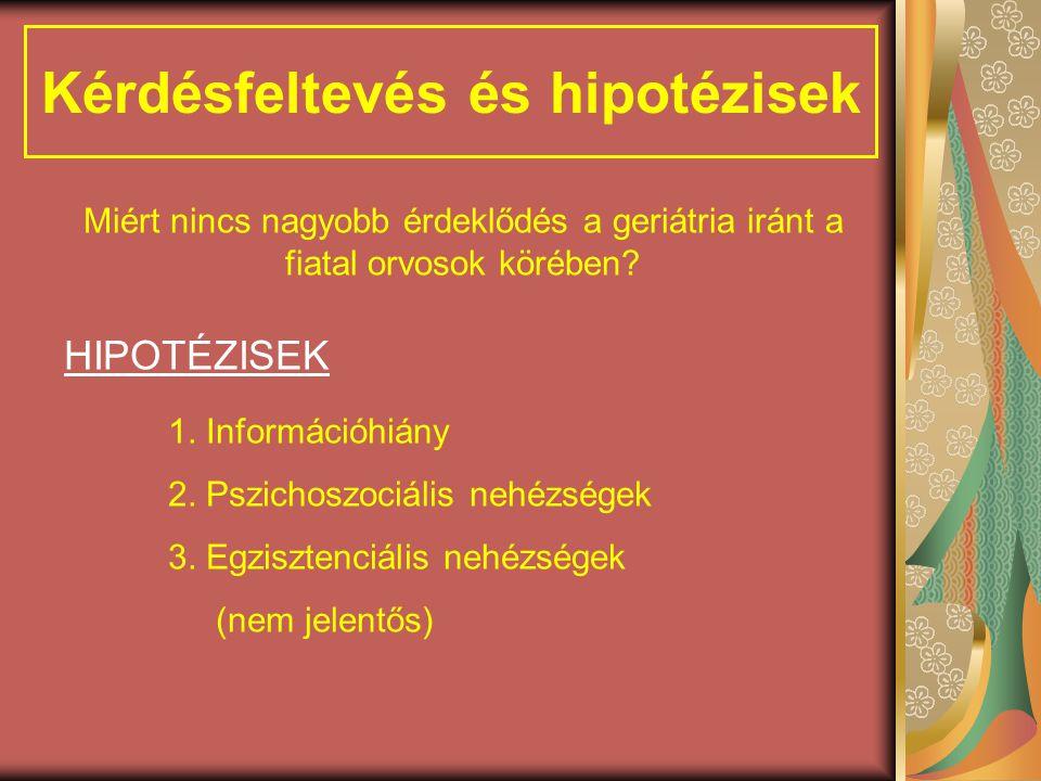 Kérdésfeltevés és hipotézisek