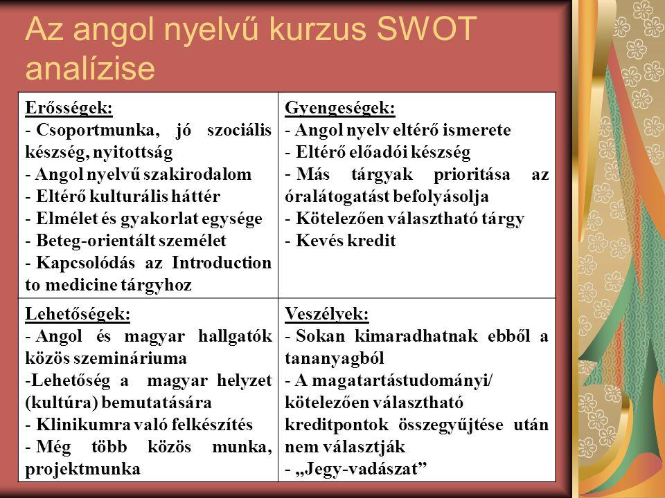 Az angol nyelvű kurzus SWOT analízise