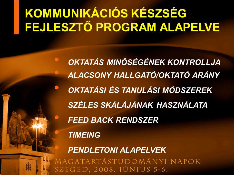 KOMMUNIKÁCIÓS KÉSZSÉG FEJLESZTŐ PROGRAM ALAPELVE