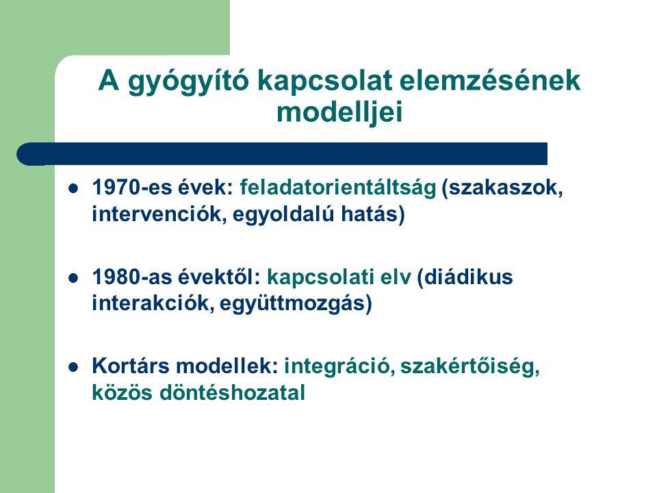 A gyógyító kapcsolat elemzésének modelljei