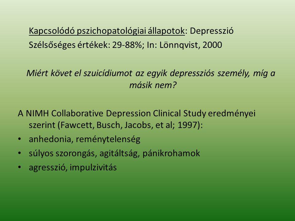 Kapcsolódó pszichopatológiai állapotok: Depresszió