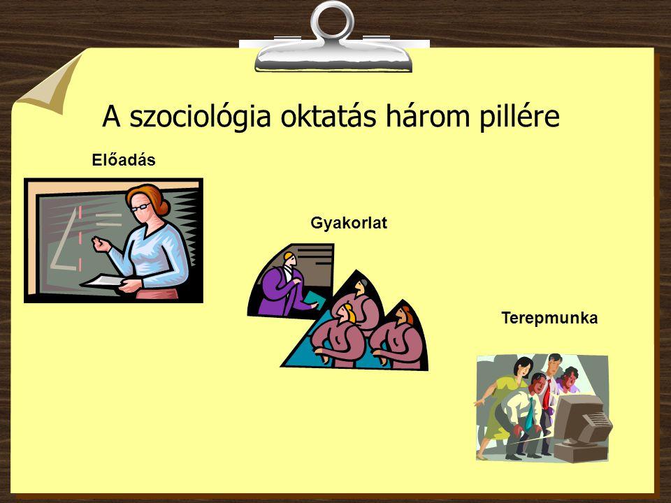 A szociológia oktatás három pillére
