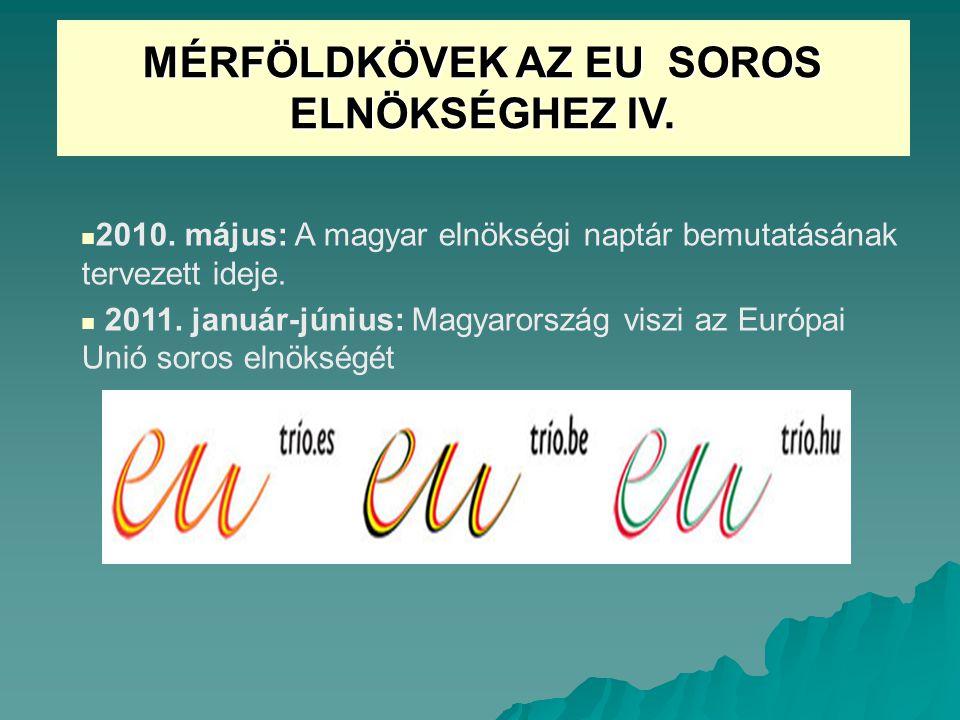 MÉRFÖLDKÖVEK AZ EU SOROS ELNÖKSÉGHEZ IV.