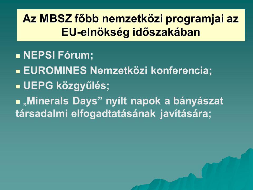 Az MBSZ főbb nemzetközi programjai az EU-elnökség időszakában