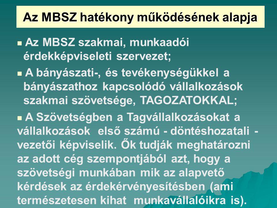 Az MBSZ hatékony működésének alapja