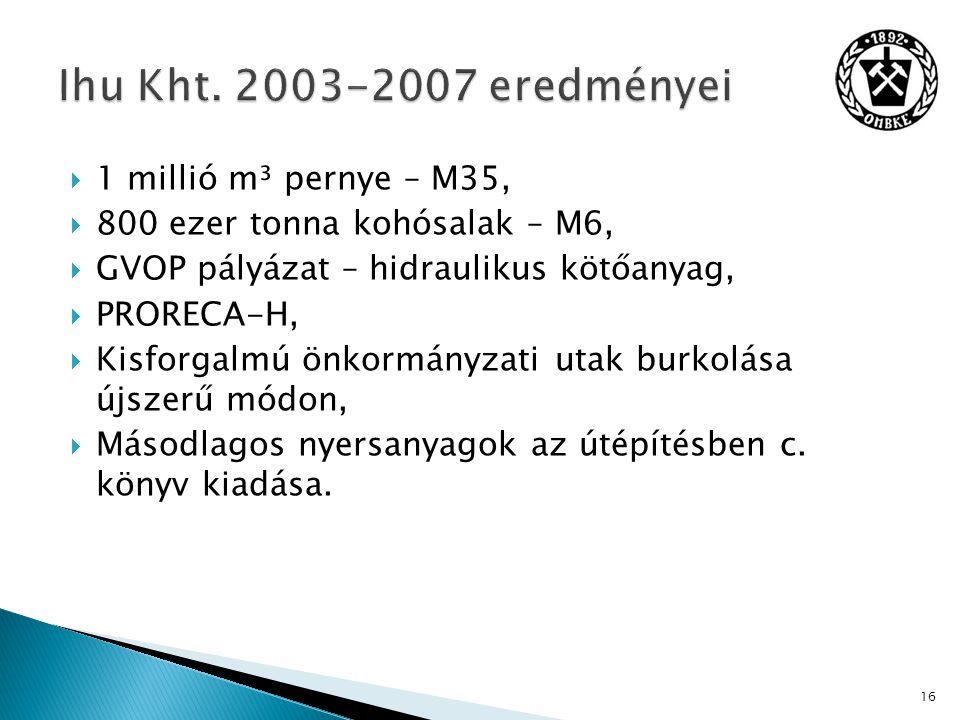 Ihu Kht. 2003-2007 eredményei 1 millió m³ pernye – M35,
