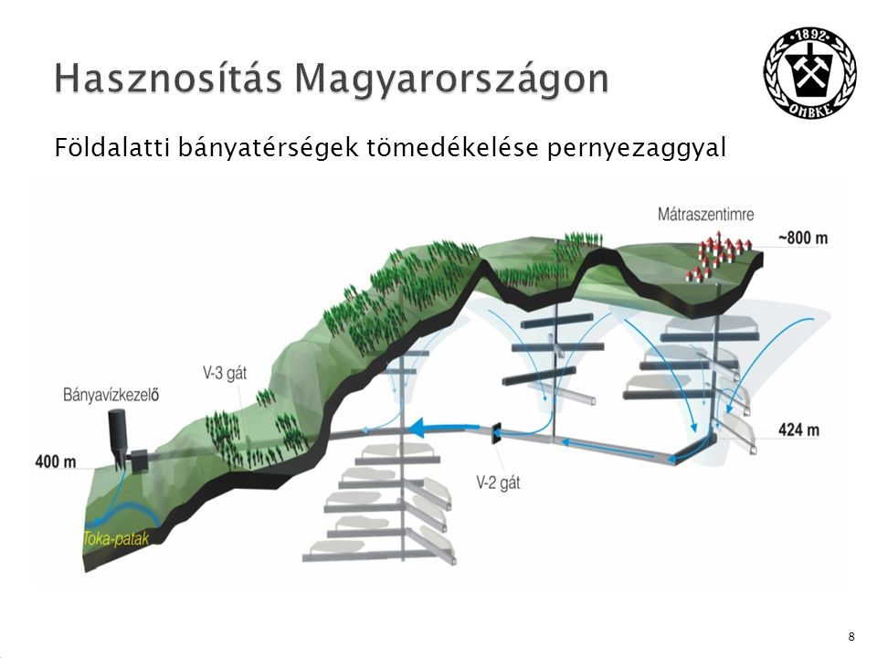 Hasznosítás Magyarországon