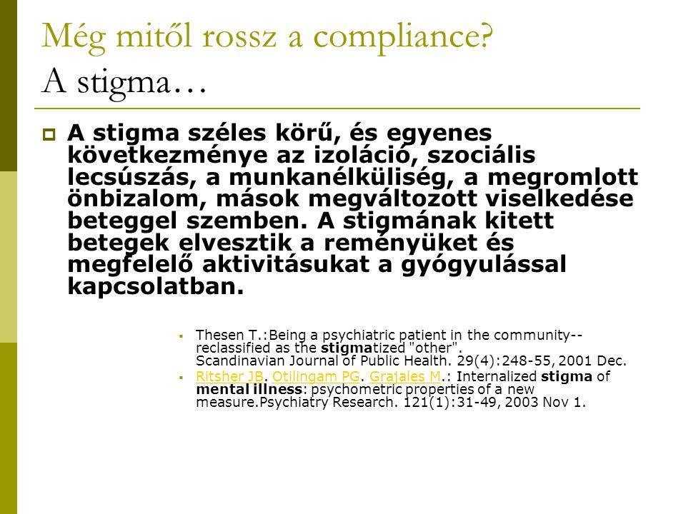 Még mitől rossz a compliance A stigma…