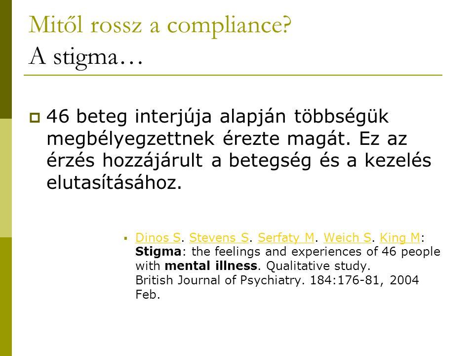 Mitől rossz a compliance A stigma…