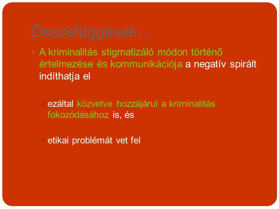 Összefüggések… A kriminalitás stigmatizáló módon történő értelmezése és kommunikációja a negatív spirált indíthatja el.