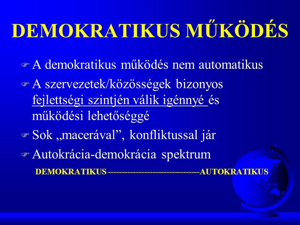 DEMOKRATIKUS MŰKÖDÉS A demokratikus működés nem automatikus