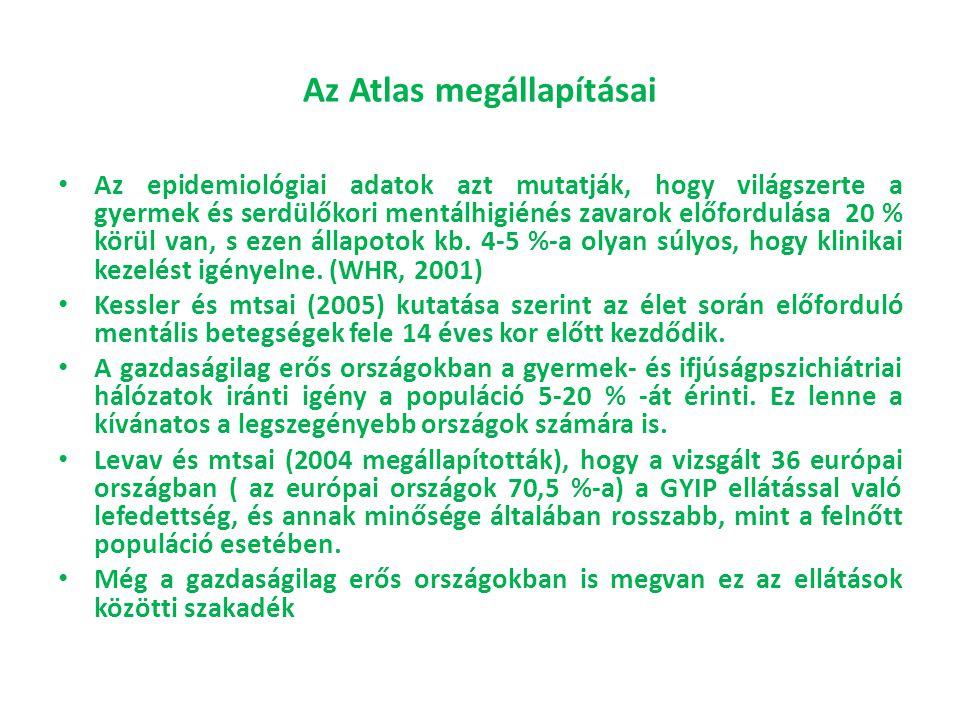 Az Atlas megállapításai
