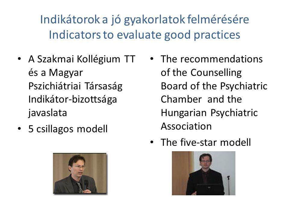 Indikátorok a jó gyakorlatok felmérésére Indicators to evaluate good practices