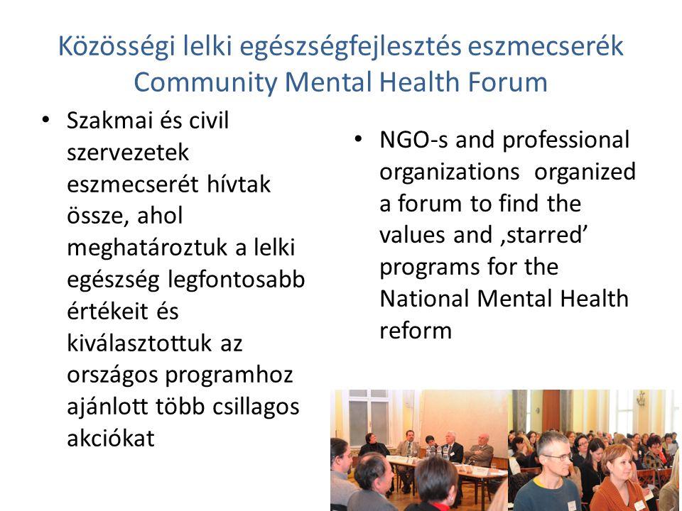 Közösségi lelki egészségfejlesztés eszmecserék Community Mental Health Forum