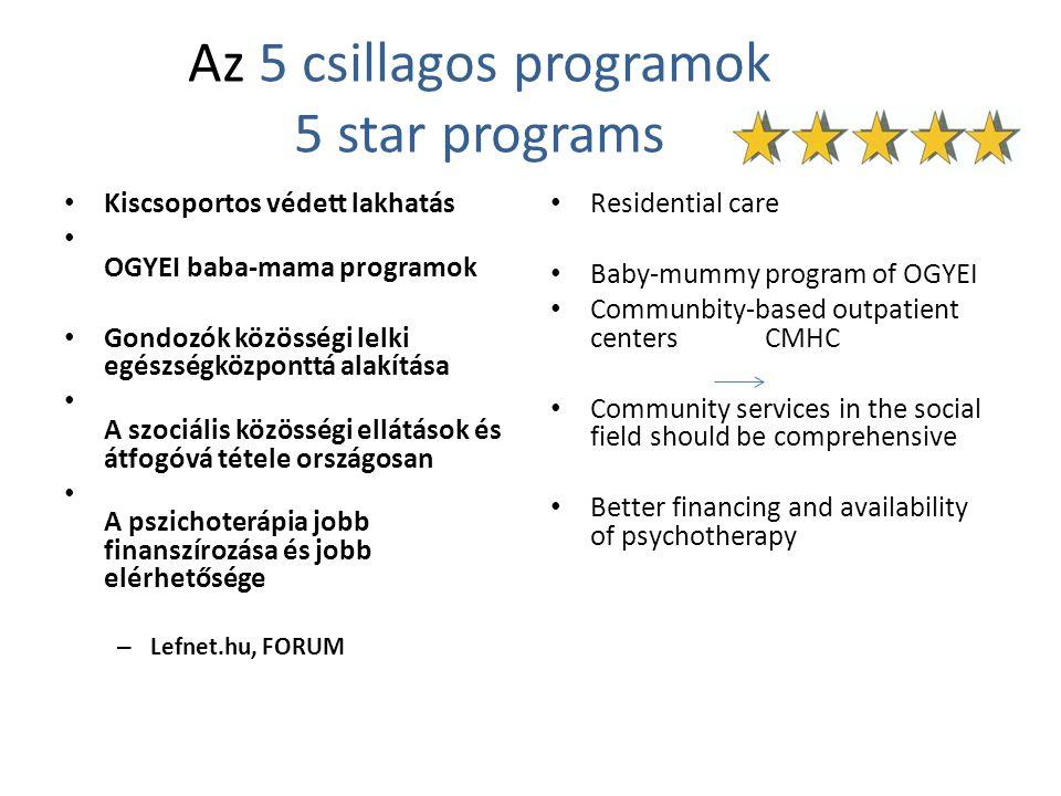Az 5 csillagos programok 5 star programs
