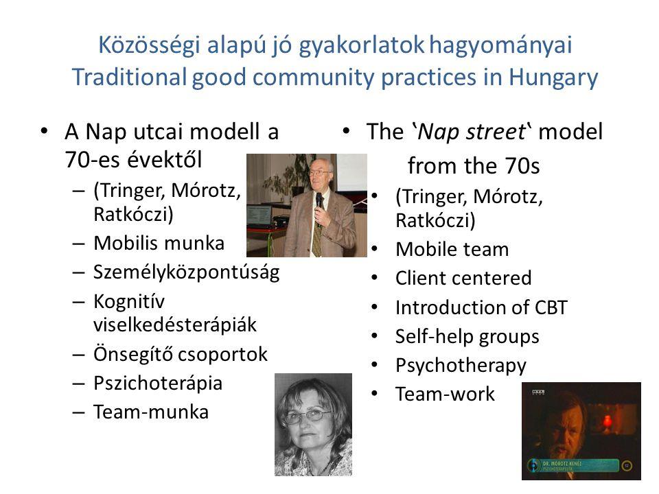 Közösségi alapú jó gyakorlatok hagyományai Traditional good community practices in Hungary