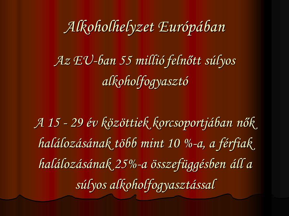 Alkoholhelyzet Európában
