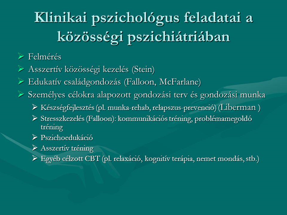 Klinikai pszichológus feladatai a közösségi pszichiátriában