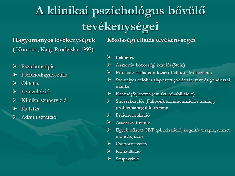 A klinikai pszichológus bővülő tevékenységei