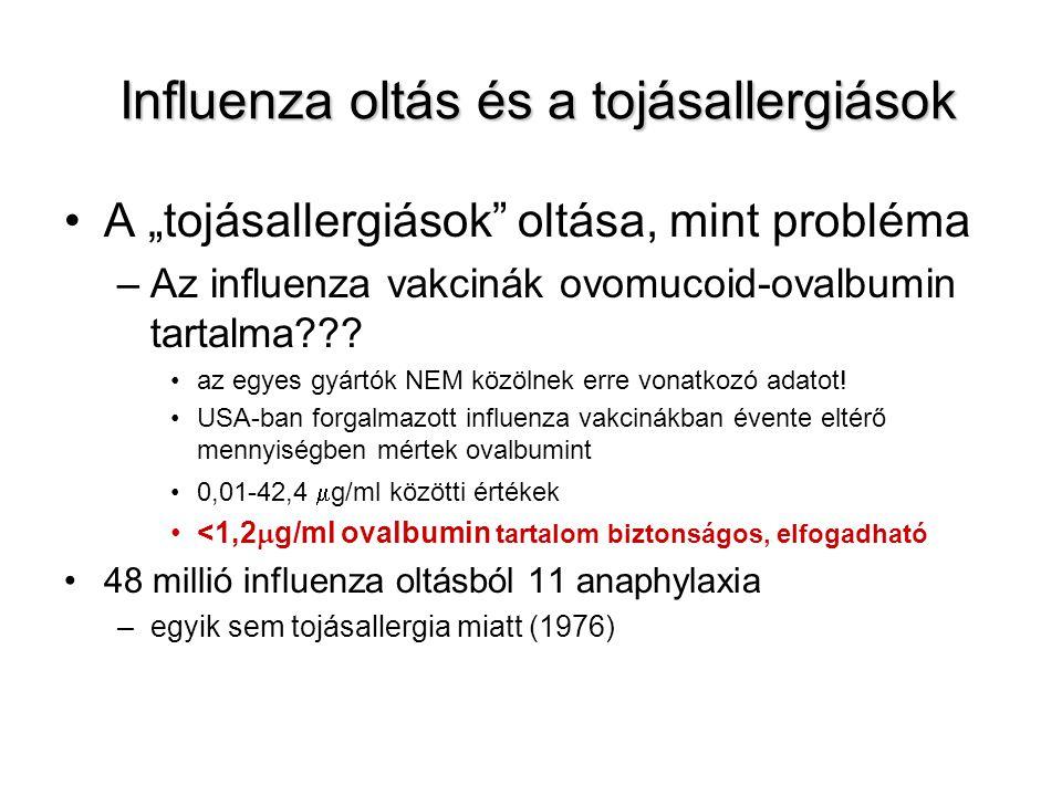 Influenza oltás és a tojásallergiások