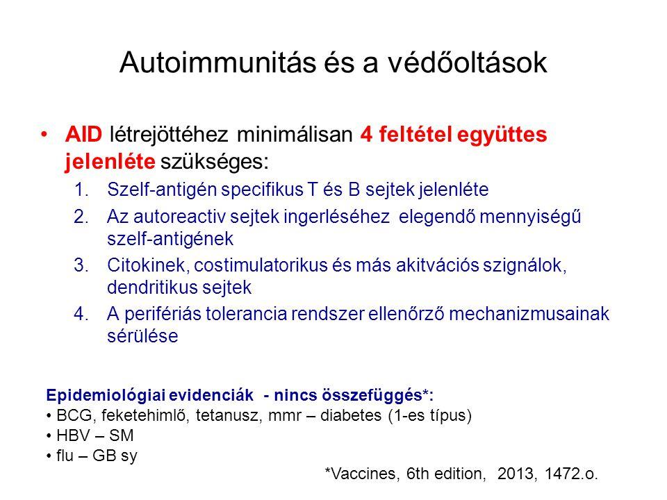 Autoimmunitás és a védőoltások