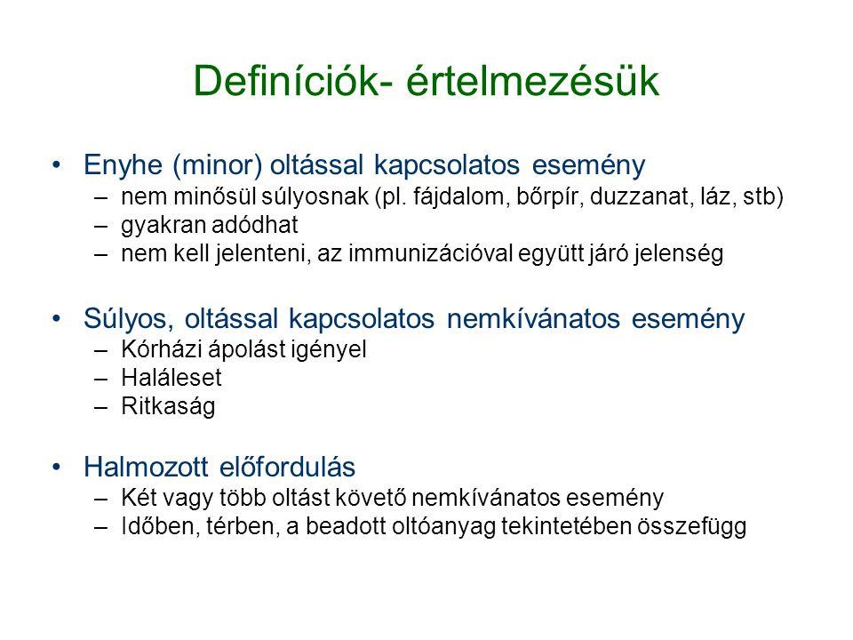 Definíciók- értelmezésük