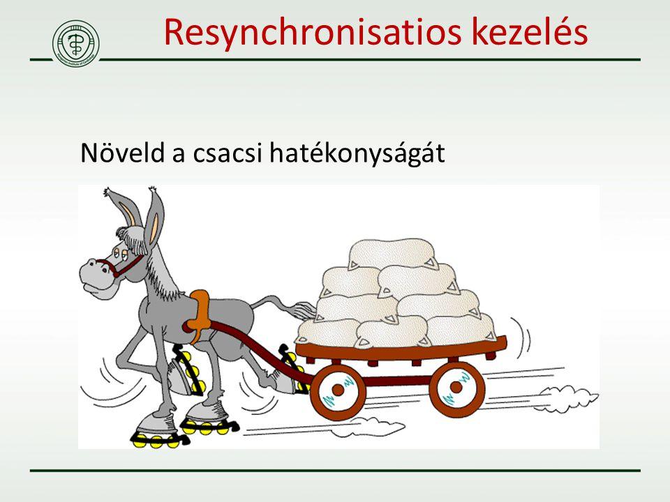 Resynchronisatios kezelés