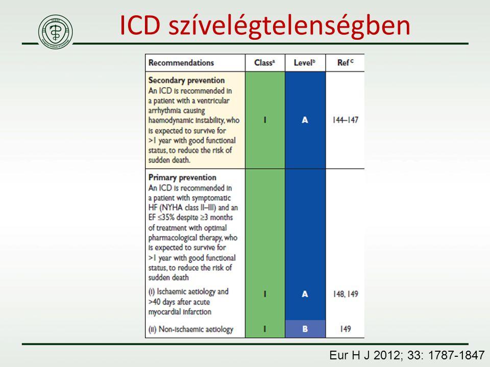 ICD szívelégtelenségben