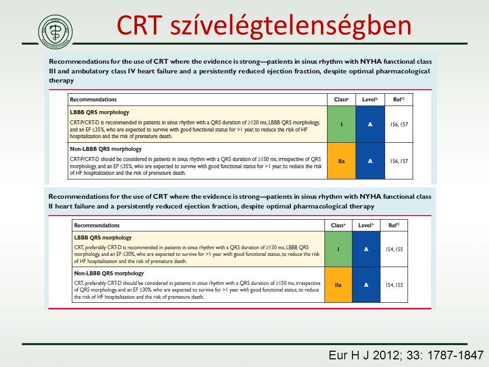CRT szívelégtelenségben