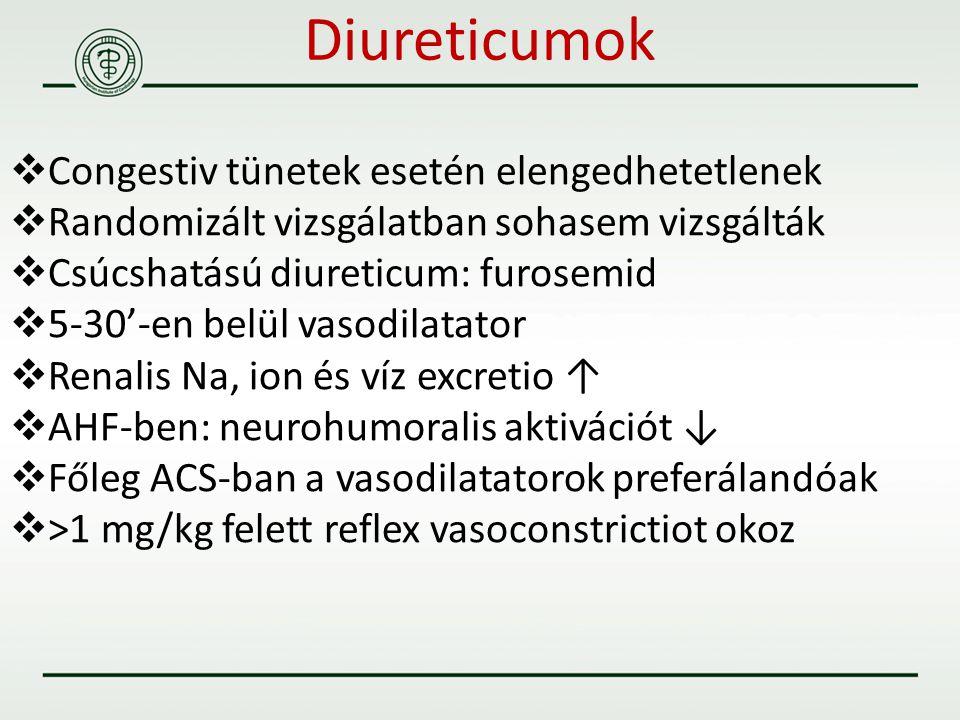 Diureticumok Congestiv tünetek esetén elengedhetetlenek