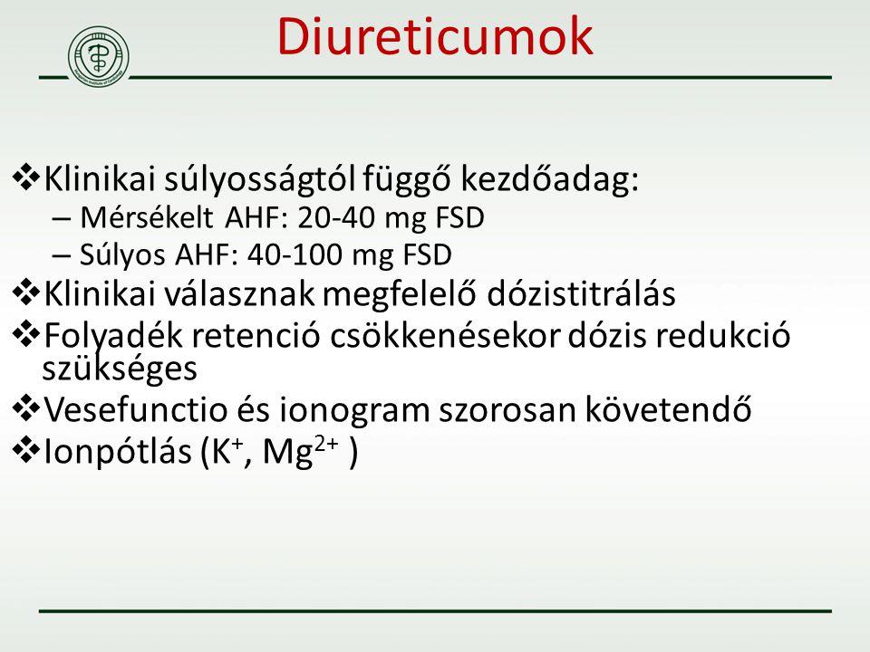 Diureticumok Klinikai súlyosságtól függő kezdőadag:
