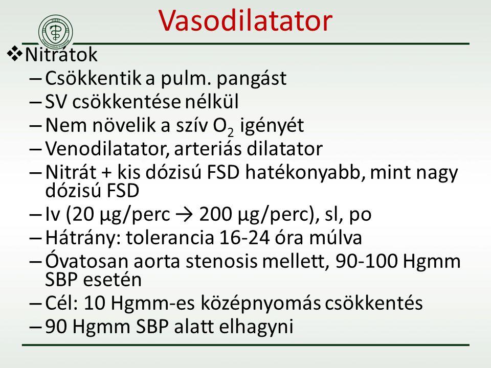 Vasodilatator Nitrátok Csökkentik a pulm. pangást