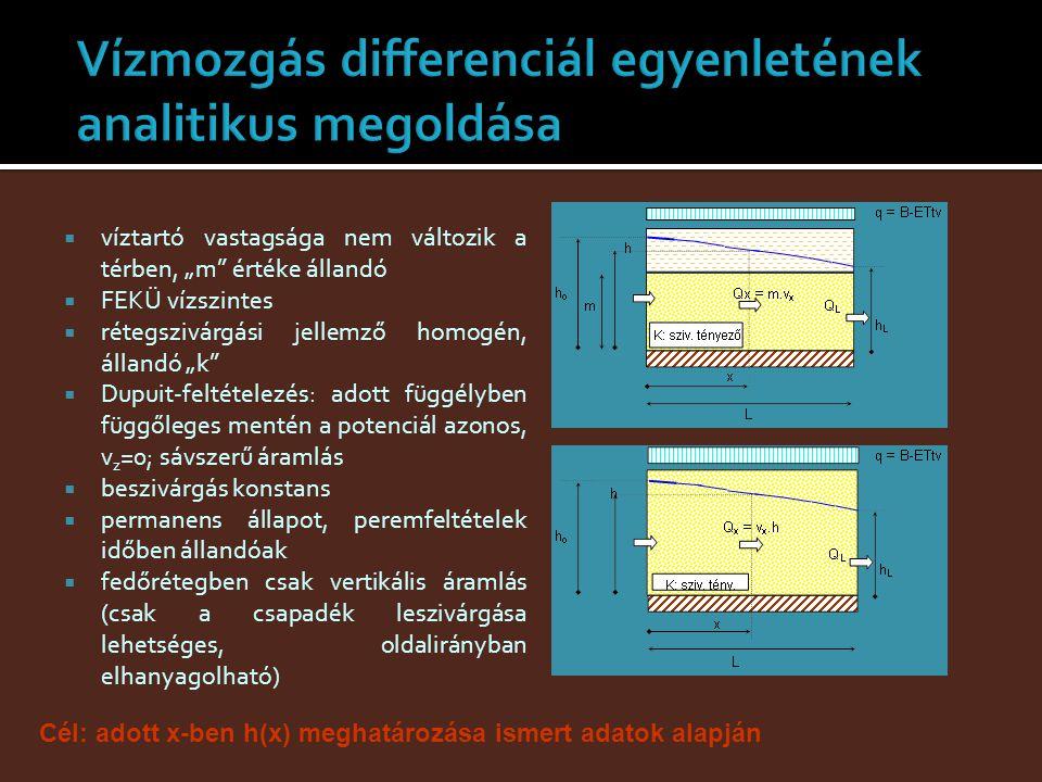 Vízmozgás differenciál egyenletének analitikus megoldása