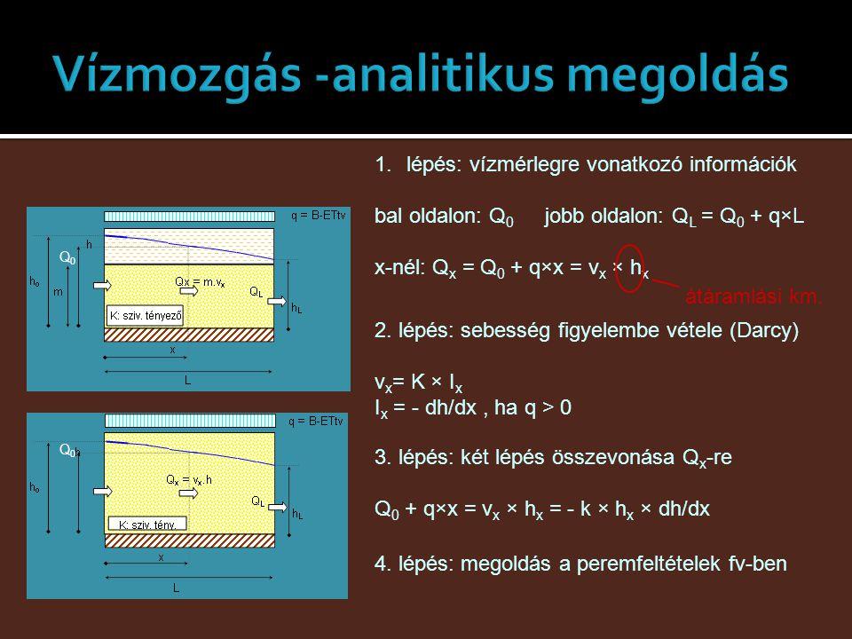 Vízmozgás -analitikus megoldás