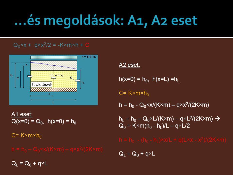 …és megoldások: A1, A2 eset