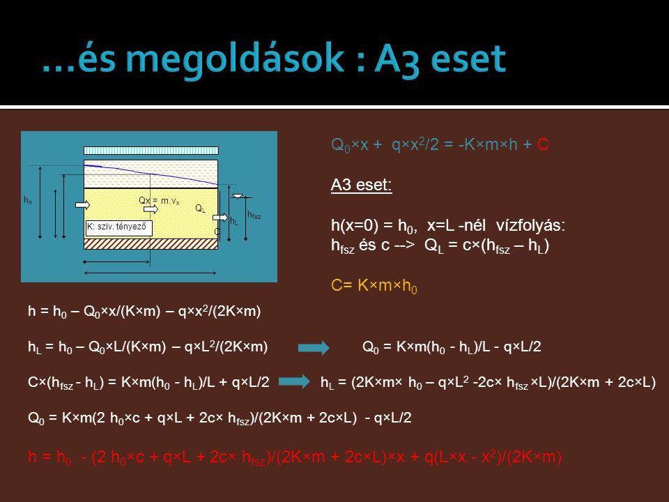 …és megoldások : A3 eset Q0×x + q×x2/2 = -K×m×h + C A3 eset: