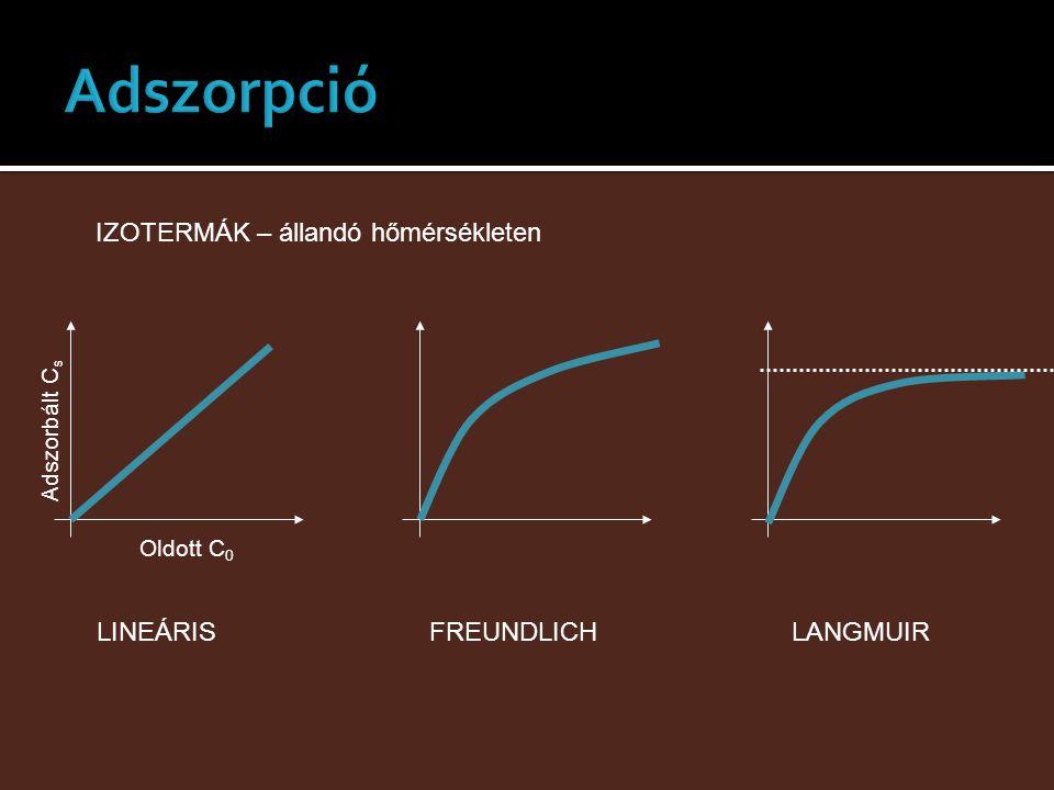 Adszorpció IZOTERMÁK – állandó hőmérsékleten LINEÁRIS FREUNDLICH