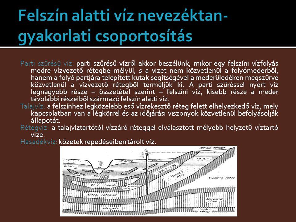 Felszín alatti víz nevezéktan- gyakorlati csoportosítás