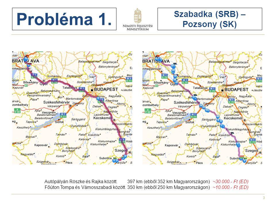 Szabadka (SRB) – Pozsony (SK)