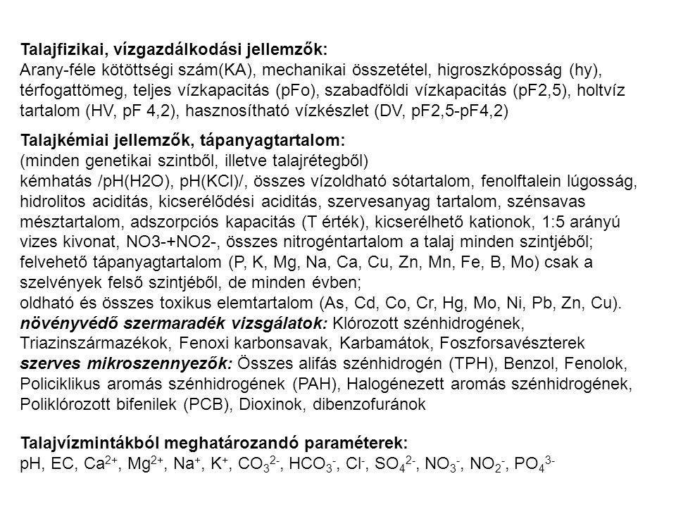 Talajfizikai, vízgazdálkodási jellemzők: