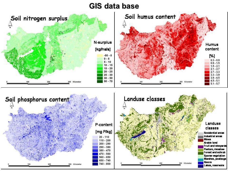 GIS data base