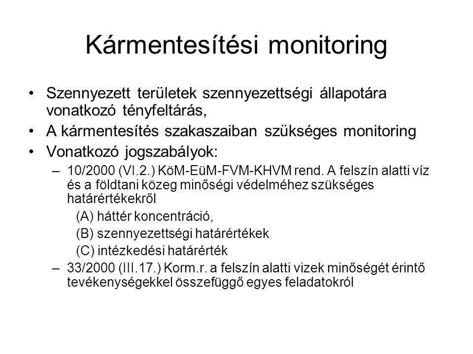 Kármentesítési monitoring