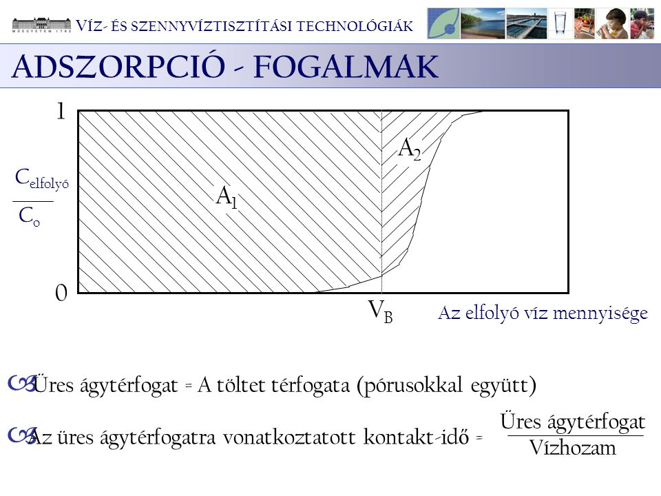 ADSZORPCIÓ - FOGALMAK 1 A2 A1 VB Celfolyó Co