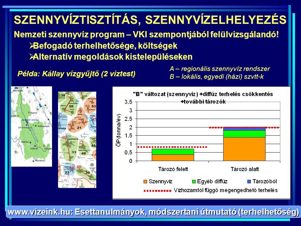 www.vizeink.hu: Esettanulmányok, módszertani útmutató (terhelhetőség)