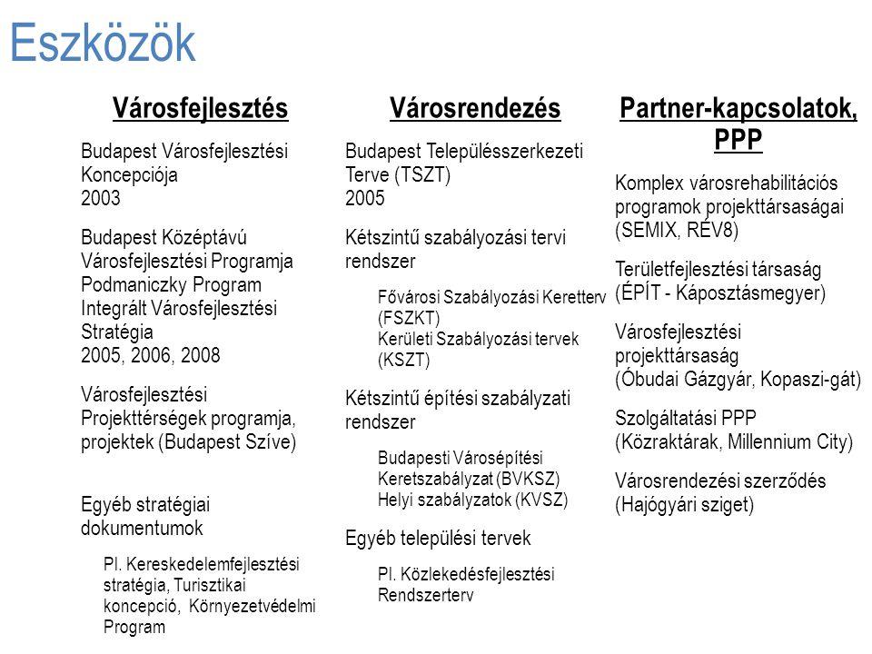 Partner-kapcsolatok, PPP