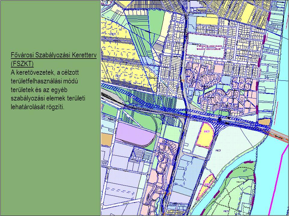 Fővárosi Szabályozási Keretterv (FSZKT)