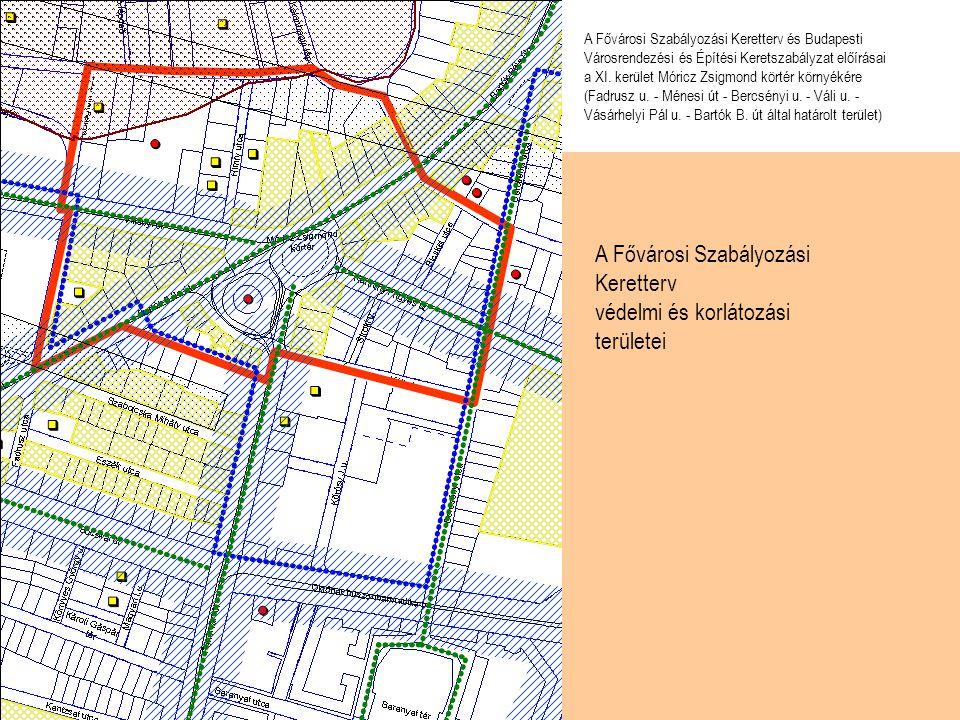 A Fővárosi Szabályozási Keretterv védelmi és korlátozási területei