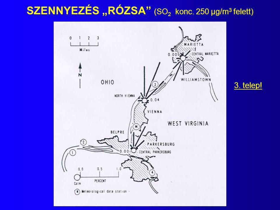 """SZENNYEZÉS """"RÓZSA (SO2 konc. 250 µg/m3 felett)"""