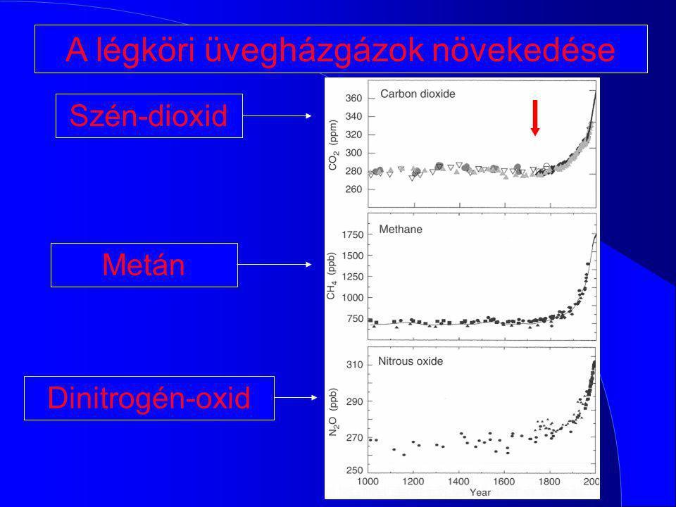 A légköri üvegházgázok növekedése