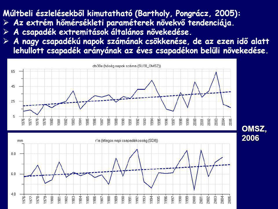 Múltbeli észlelésekből kimutatható (Bartholy, Pongrácz, 2005):